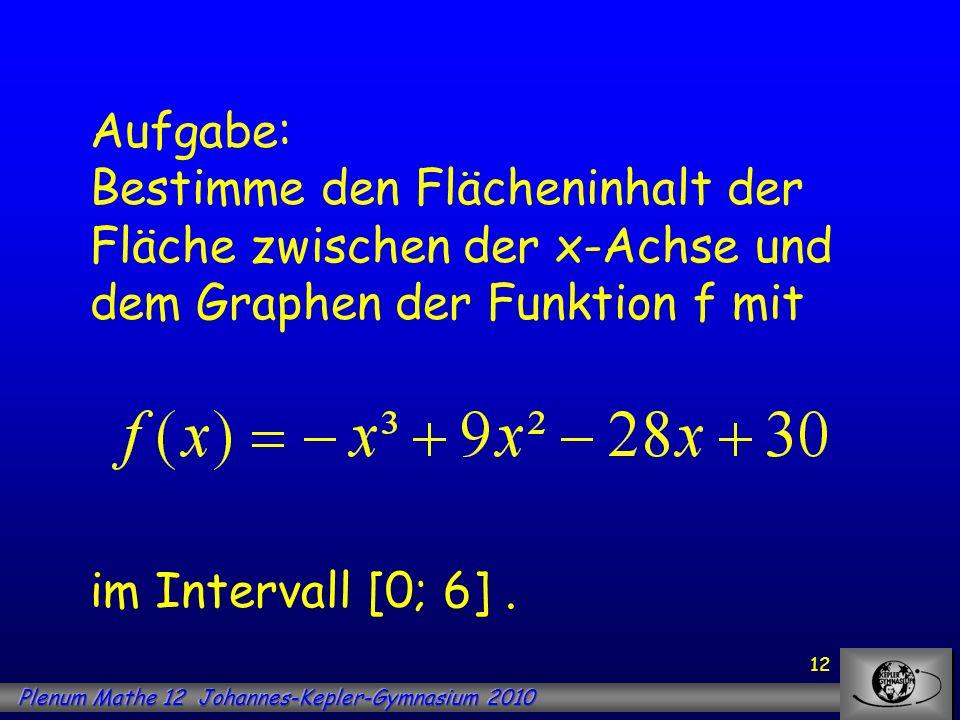 Aufgabe: Bestimme den Flächeninhalt der Fläche zwischen der x-Achse und dem Graphen der Funktion f mit im Intervall [0; 6] .